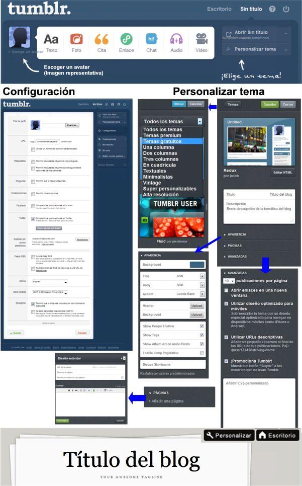 Configuración de la cuenta de Tumblr y personalizar el tema