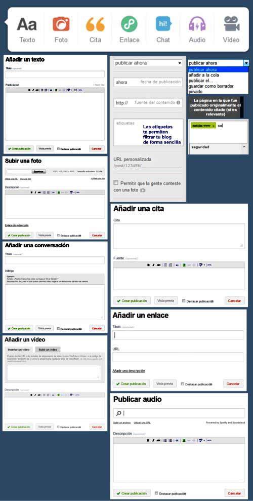 Publicar con Tumblr textos, fotos, citas, enlaces, conversaciones, audios y vídeos
