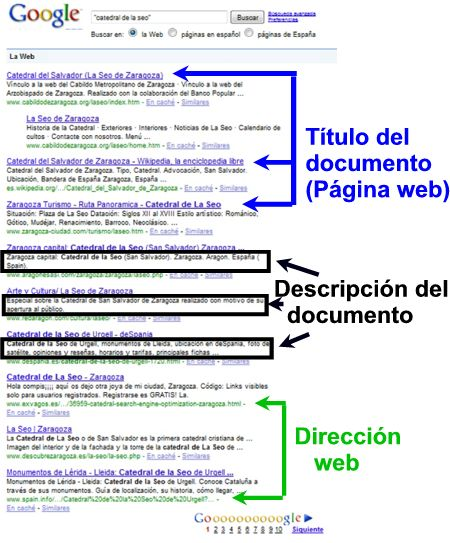 pagina de resultados de Google