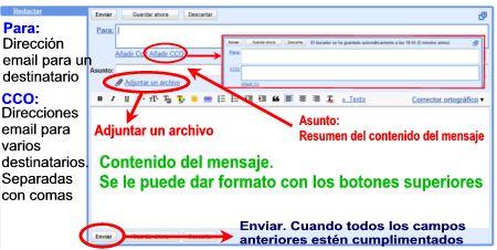 redactar un mensaje con gmail