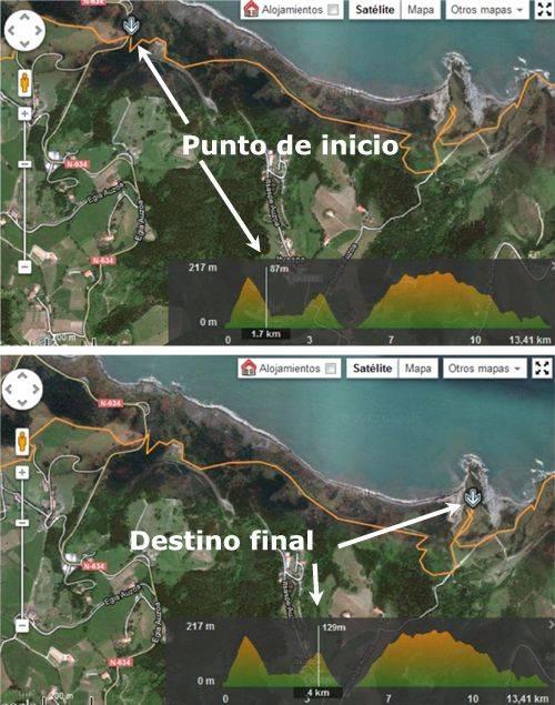 Adaptación del recorrido Deba Zumaia con el sitio Wikiloc